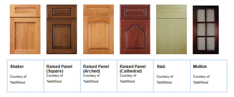getting_started_cabinet_styles, kitchen cabinets